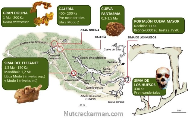 Atapuerca map