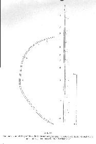 Lehringen wooden lance